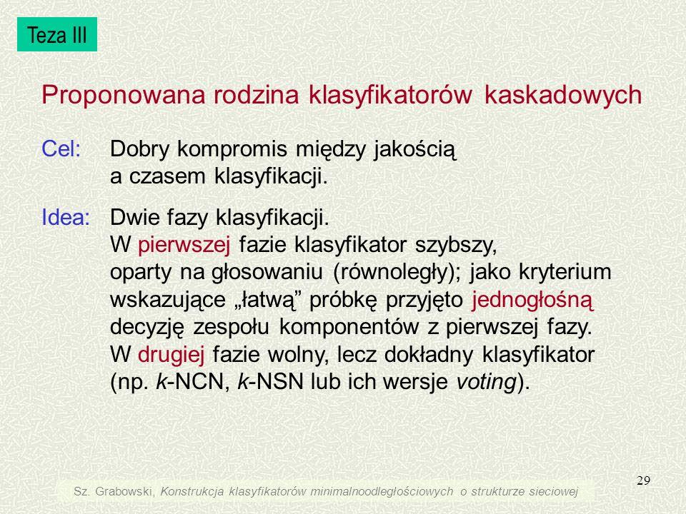 29 Proponowana rodzina klasyfikatorów kaskadowych Cel:Dobry kompromis między jakością a czasem klasyfikacji. Idea: Dwie fazy klasyfikacji. W pierwszej