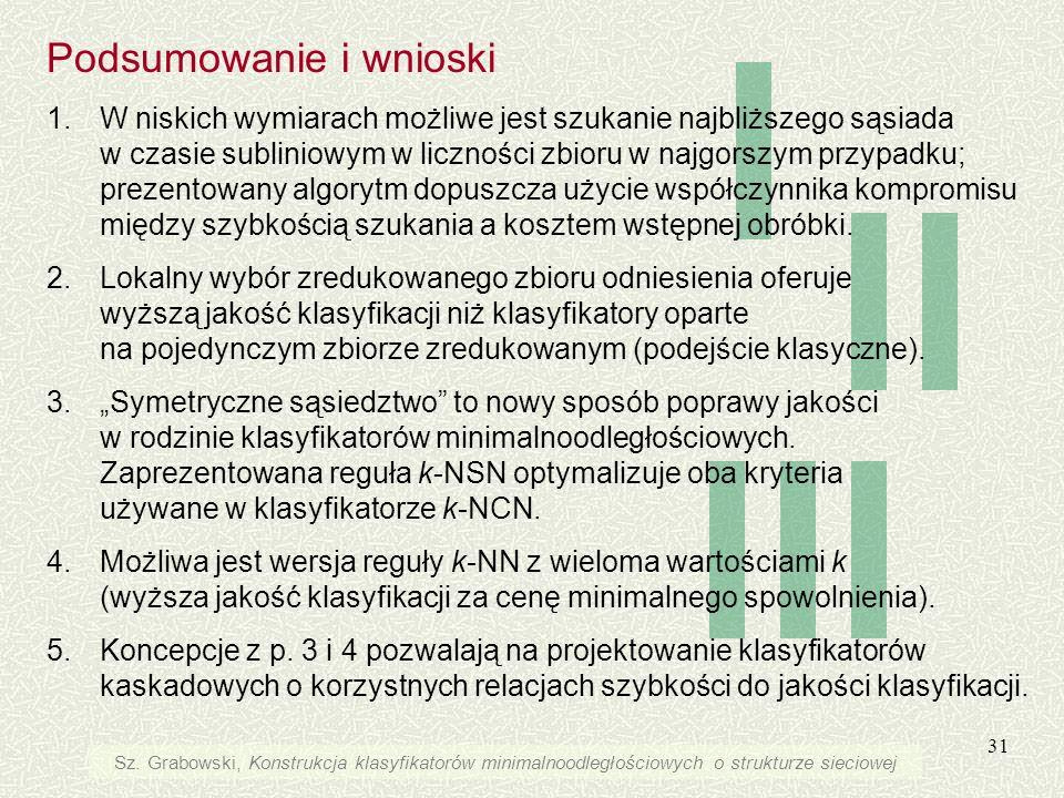 31 Sz. Grabowski, Konstrukcja klasyfikatorów minimalnoodległościowych o strukturze sieciowej Podsumowanie i wnioski 1.W niskich wymiarach możliwe jest