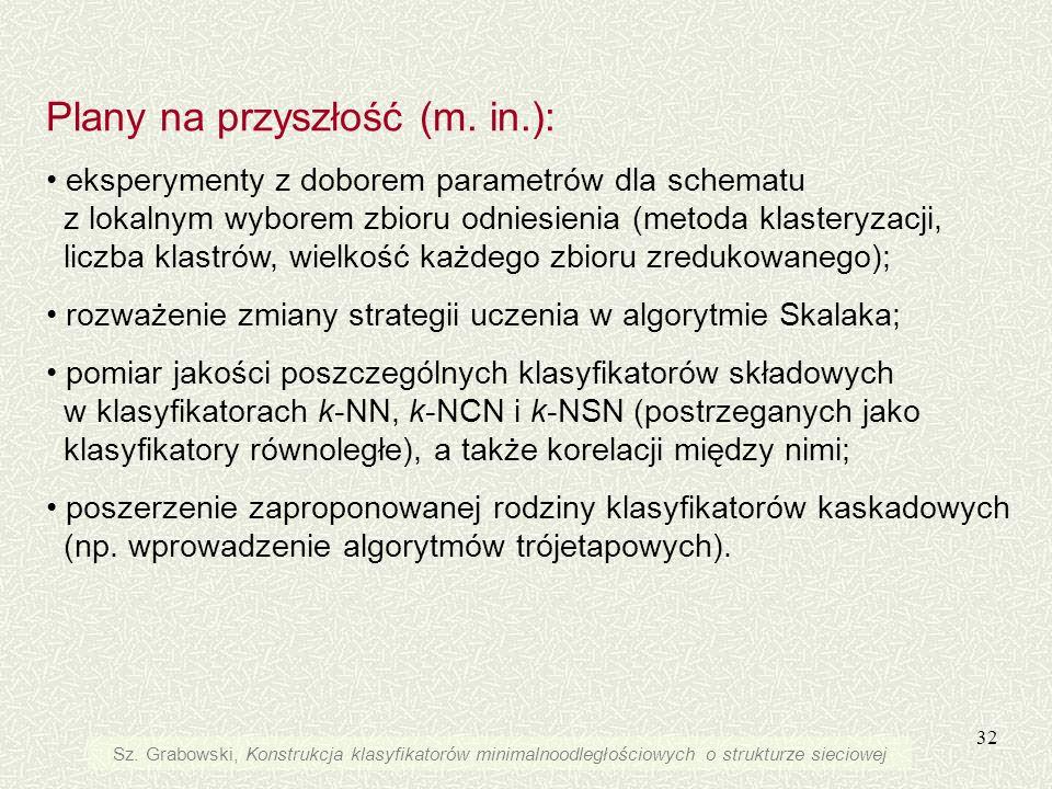 32 Plany na przyszłość (m. in.): eksperymenty z doborem parametrów dla schematu z lokalnym wyborem zbioru odniesienia (metoda klasteryzacji, liczba kl