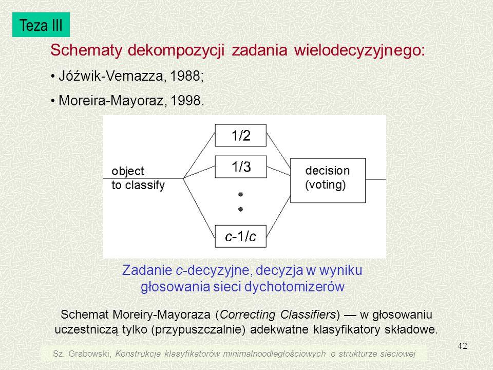 42 Schematy dekompozycji zadania wielodecyzyjnego: Jóźwik-Vernazza, 1988; Moreira-Mayoraz, 1998. Zadanie c-decyzyjne, decyzja w wyniku głosowania siec