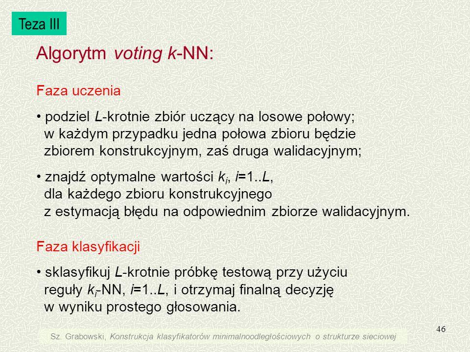 46 Algorytm voting k-NN: Faza uczenia podziel L-krotnie zbiór uczący na losowe połowy; w każdym przypadku jedna połowa zbioru będzie zbiorem konstrukc