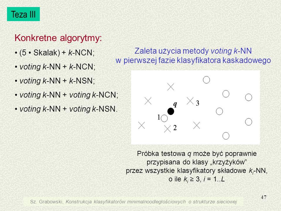 47 Konkretne algorytmy: (5 Skalak) + k-NCN; voting k-NN + k-NCN; voting k-NN + k-NSN; voting k-NN + voting k-NCN; voting k-NN + voting k-NSN. Próbka t
