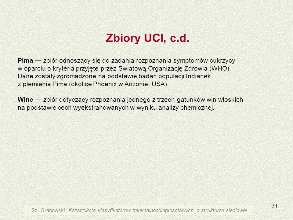 51 Zbiory UCI, c.d. Pima zbiór odnoszący się do zadania rozpoznania symptomów cukrzycy w oparciu o kryteria przyjęte przez Światową Organizację Zdrowi