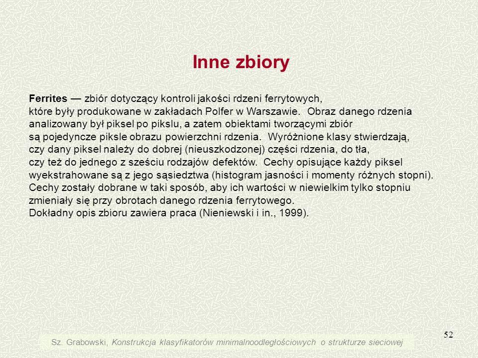 52 Inne zbiory Ferrites zbiór dotyczący kontroli jakości rdzeni ferrytowych, które były produkowane w zakładach Polfer w Warszawie. Obraz danego rdzen