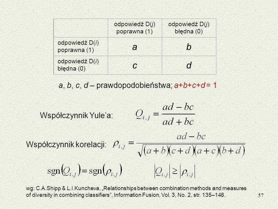 57 odpowiedź D(j) poprawna (1) odpowiedź D(j) błędna (0) odpowiedź D(i) poprawna (1) ab odpowiedź D(i) błędna (0) cd a, b, c, d – prawdopodobieństwa;