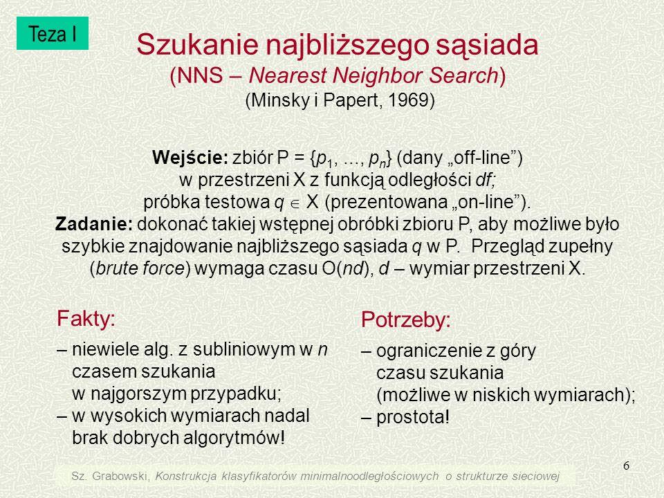 7 Dobkin i Lipton (1976), Yao i Yao (1985); Agarwal i Matoušek (1992), Matoušek (1992) Clarkson (1988): wstępna obróbka szukanie NN Meiser (1993): wstępna obróbka szukanie NN Algorytm proponowany: wstępna obróbka szukanie NN k – współczynnik kompromisu Algorytmy NNS z czasem szukania subliniowym w n Teza I Sz.