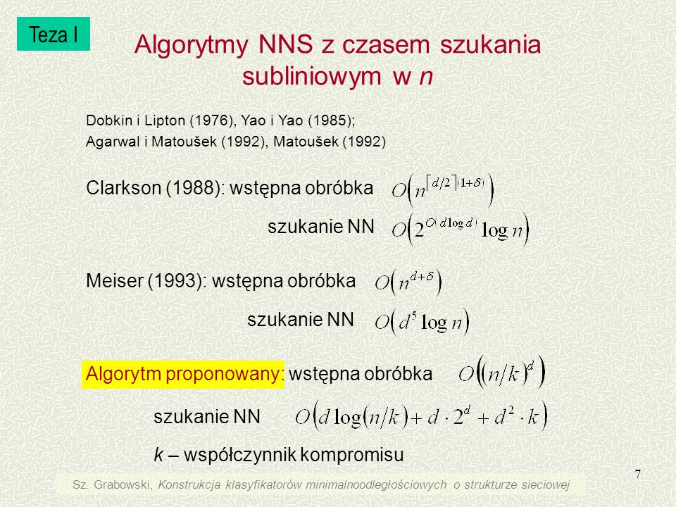 38 Kilka faktów dotyczących NNS: ponad 30 lat badań (sformułowanie problemu: Minsky i Papert, 1969); nadal daleko do satysfakcjonujących algorytmów; niewiele algorytmów z subliniowym (w n) czasem szukania w najgorszym przypadku; przekleństwo wymiarowości (curse of dimensionality).