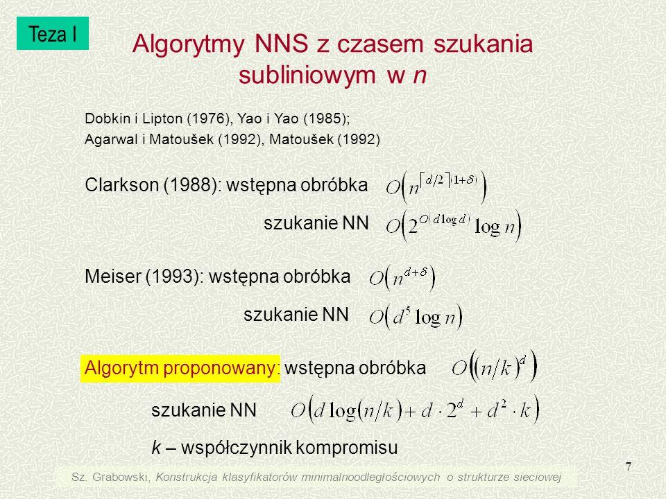 7 Dobkin i Lipton (1976), Yao i Yao (1985); Agarwal i Matoušek (1992), Matoušek (1992) Clarkson (1988): wstępna obróbka szukanie NN Meiser (1993): wst