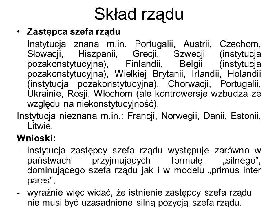 Skład rządu Zastępca szefa rządu Instytucja znana m.in. Portugalii, Austrii, Czechom, Słowacji, Hiszpanii, Grecji, Szwecji (instytucja pozakonstytucyj