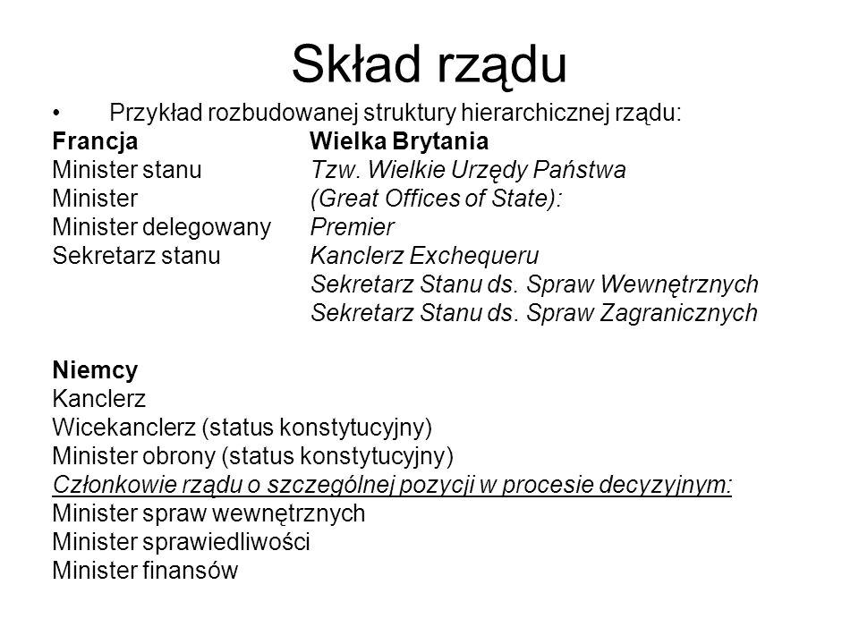 Skład rządu Przykład rozbudowanej struktury hierarchicznej rządu: FrancjaWielka Brytania Minister stanuTzw. Wielkie Urzędy Państwa Minister(Great Offi