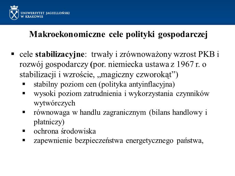 Makroekonomiczne cele polityki gospodarczej cele stabilizacyjne: trwały i zrównoważony wzrost PKB i rozwój gospodarczy (por. niemiecka ustawa z 1967 r