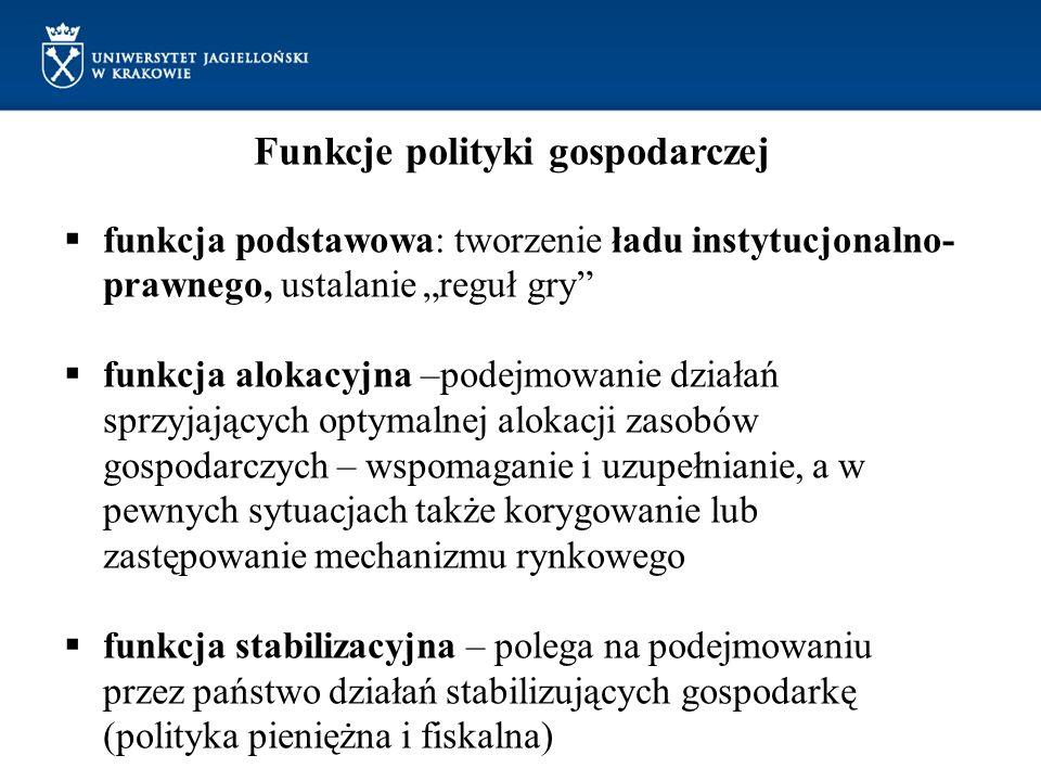 Funkcje polityki gospodarczej funkcja podstawowa: tworzenie ładu instytucjonalno- prawnego, ustalanie reguł gry funkcja alokacyjna –podejmowanie dział