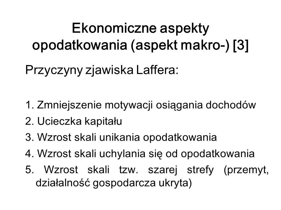 Ekonomiczne aspekty opodatkowania (aspekt makro-) [3] Przyczyny zjawiska Laffera: 1. Zmniejszenie motywacji osiągania dochodów 2. Ucieczka kapitału 3.