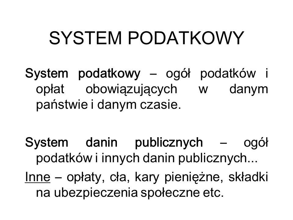 SYSTEM PODATKOWY System podatkowy – ogół podatków i opłat obowiązujących w danym państwie i danym czasie. System danin publicznych – ogół podatków i i