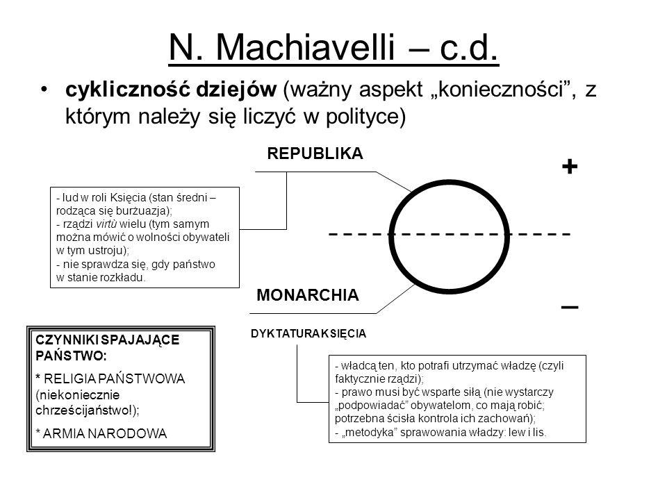 N. Machiavelli – c.d. cykliczność dziejów (ważny aspekt konieczności, z którym należy się liczyć w polityce) - lud w roli Księcia (stan średni – rodzą