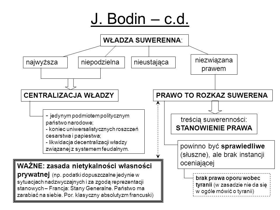 J. Bodin – c.d. PRAWO TO ROZKAZ SUWERENA treścią suwerenności: STANOWIENIE PRAWA CENTRALIZACJA WŁADZY - jedynym podmiotem politycznym państwo narodowe