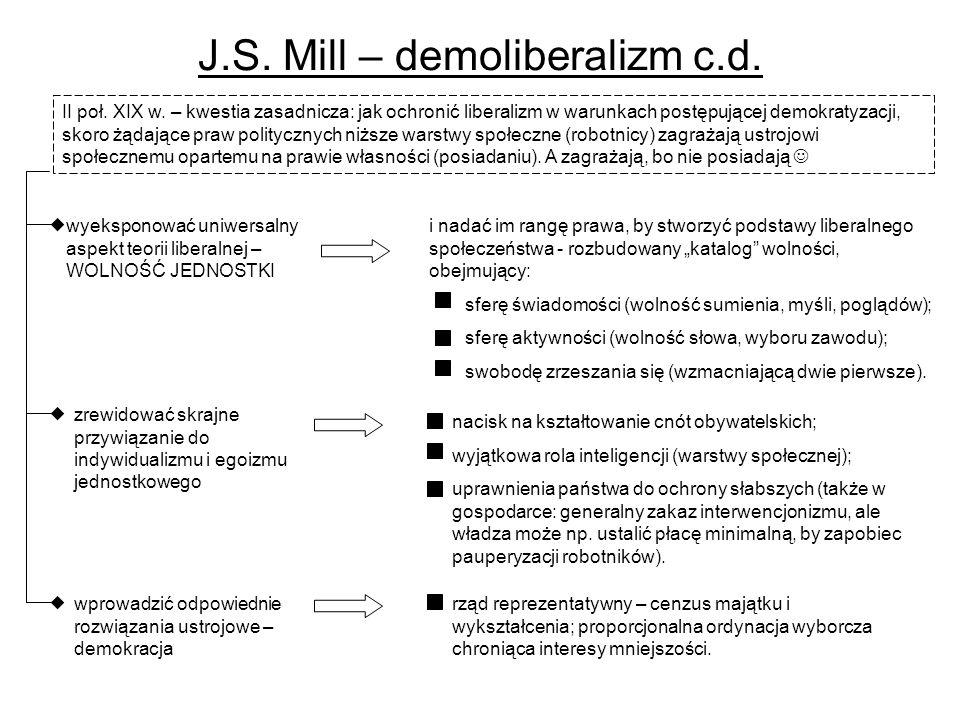J.S.Mill – demoliberalizm c.d. II poł. XIX w.