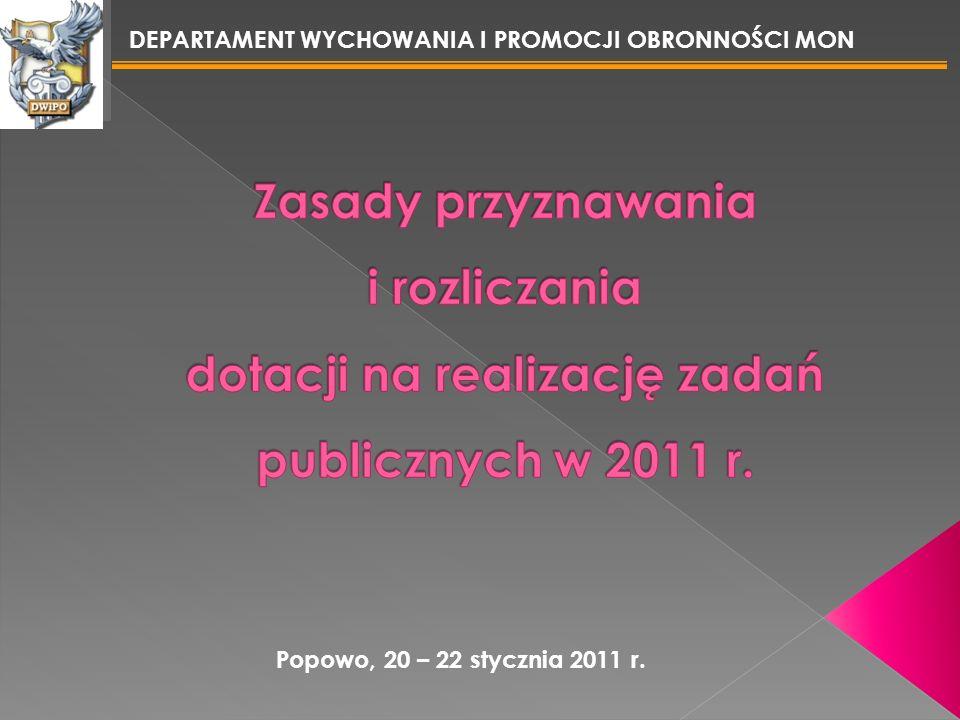 PODSTAWOWE DOKUMENTY: Ustawa o działalności pożytku publicznego i o wolontariacie Ustawa o finansach publicznych Rozporządzenie Ministra Pracy i Polityki społecznej z dnia 15 grudnia 2010 r.