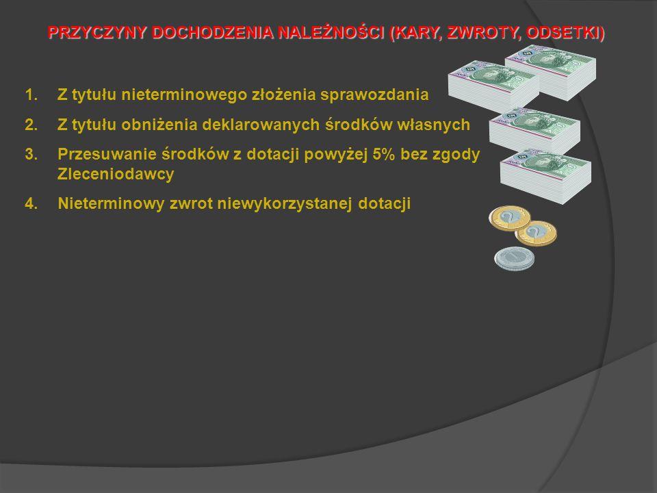1.Z tytułu nieterminowego złożenia sprawozdania 2.Z tytułu obniżenia deklarowanych środków własnych 3.Przesuwanie środków z dotacji powyżej 5% bez zgody Zleceniodawcy 4.Nieterminowy zwrot niewykorzystanej dotacji PRZYCZYNY DOCHODZENIA NALEŻNOŚCI (KARY, ZWROTY, ODSETKI)