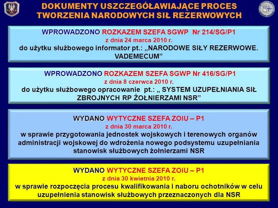 DOKUMENTY USZCZEGÓŁAWIAJĄCE PROCES TWORZENIA NARODOWYCH SIŁ REZERWOWYCH WPROWADZONO WPROWADZONO ROZKAZEM SZEFA SGWP Nr 416/SG/P1 z dnia 8 czerwca 2010