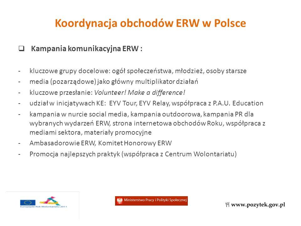 Koordynacja obchodów ERW w Polsce Kampania komunikacyjna ERW : -kluczowe grupy docelowe: ogół społeczeństwa, młodzież, osoby starsze -media (pozarządowe) jako główny multiplikator działań -kluczowe przesłanie: Volunteer.
