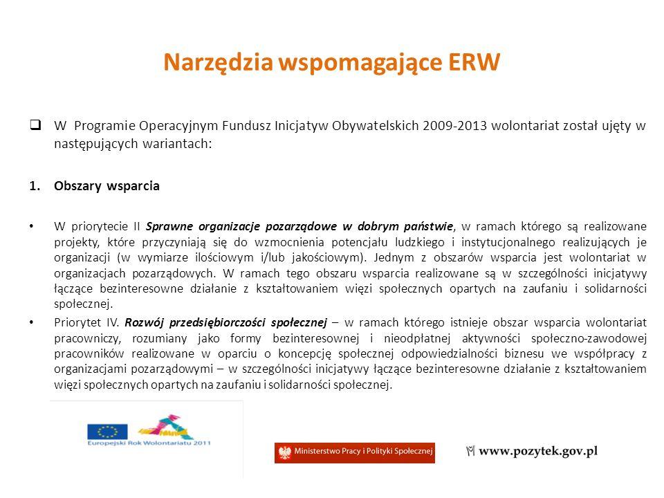 Narzędzia wspomagające ERW W Programie Operacyjnym Fundusz Inicjatyw Obywatelskich 2009-2013 wolontariat został ujęty w następujących wariantach: 1.Obszary wsparcia W priorytecie II Sprawne organizacje pozarządowe w dobrym państwie, w ramach którego są realizowane projekty, które przyczyniają się do wzmocnienia potencjału ludzkiego i instytucjonalnego realizujących je organizacji (w wymiarze ilościowym i/lub jakościowym).