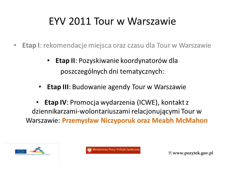 EYV 2011 Tour w Warszawie Etap I: rekomendacje miejsca oraz czasu dla Tour w Warszawie Etap II: Pozyskiwanie koordynatorów dla poszczególnych dni tematycznych: Etap III: Budowanie agendy Tour w Warszawie Etap IV: Promocja wydarzenia (ICWE), kontakt z dziennikarzami-wolontariuszami relacjonującymi Tour w Warszawie: Przemysław Niczyporuk oraz Meabh McMahon