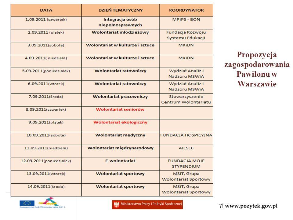 Propozycja zagospodarowania Pawilonu w Warszawie