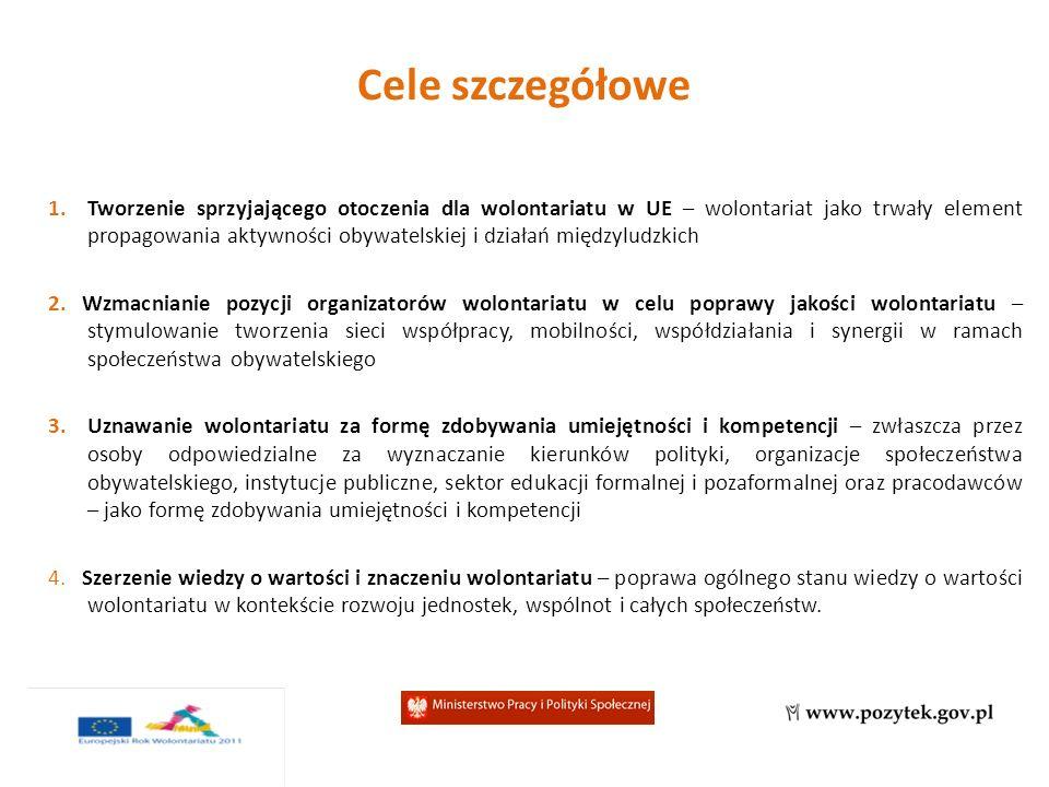 Krajowe wyzwania Fragmentaryczna wiedza o wolontariacie w Polsce brak przekrojowych badań w Polsce, brak wspólnych wskaźników i metodologii na poziomie UE, wąskie rozumienie wolontariatu nie uwzględniające bogactwa jego form Niski prestiż wolontariatu w świadomości społecznej Polaków popularny stereotyp pracy społecznej jako odgórnie narzuconej formy aktywności, będący pozostałością systemu politycznego funkcjonującego w Polsce przed 1989 r., brak dobrze rozumianej mody na wolontariat Słabo rozwinięta działalność wspierająca rozwój wolontariatu struktury aktywizacji i wspierania wolontariatu są rozproszone, skupione raczej wokół aktywności sektorowych (np.