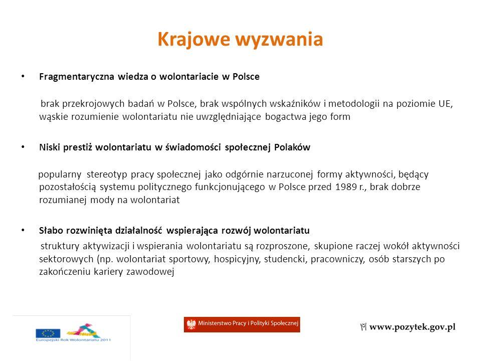 Koordynacja obchodów ERW w Polsce Konkurs na projekty organizacji pozarządowych wpisujące się w krajowe priorytety ERW 2011 w Polsce: Tryb: otwarty konkurs ofert Cel: działania promocyjne (komponenty I-III) i wsparcie organizatorów wolontariatu ( komponent IV) Idea: przekazanie działań promocyjnych organizacjom pozarządowym jako wsparcie dla kampanii ogólnopolskiej Terminy: luty 2011 roku Komponent I: przeprowadzenie kampanii komunikacyjnej w nurcie social media Komponent II: przeprowadzenie kampanii komunikacyjnej w regionach Komponent III: promocja wolontariatu wśród osób starszych Komponent IV: wsparcie organizatorów wolontariatu