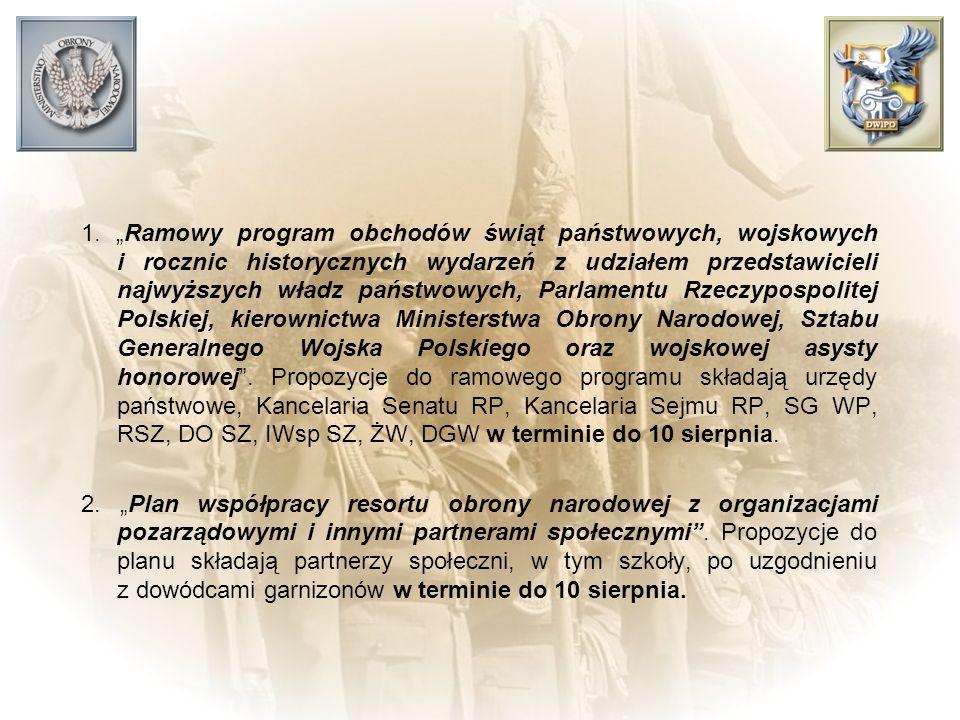 1. Ramowy program obchodów świąt państwowych, wojskowych i rocznic historycznych wydarzeń z udziałem przedstawicieli najwyższych władz państwowych, Pa