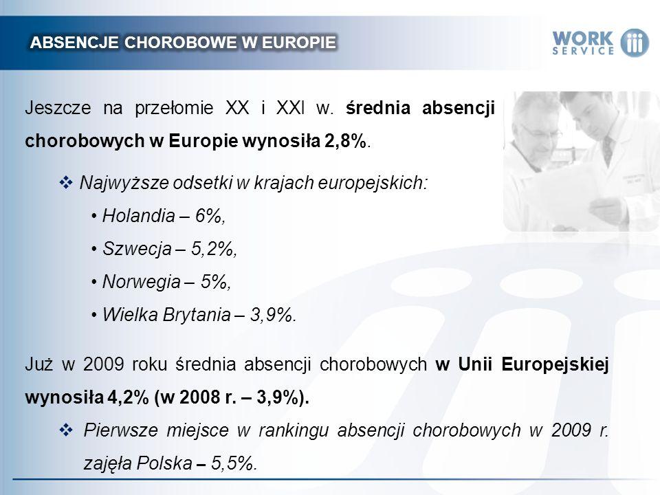 Jeszcze na przełomie XX i XXI w. średnia absencji chorobowych w Europie wynosiła 2,8%. Najwyższe odsetki w krajach europejskich: Holandia – 6%, Szwecj