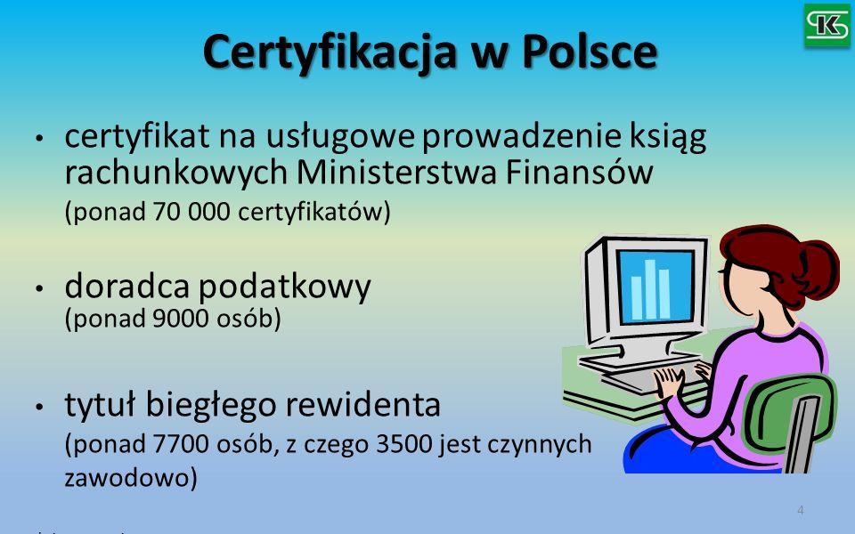 Certyfikacja w Polsce certyfikat na usługowe prowadzenie ksiąg rachunkowych Ministerstwa Finansów (ponad 70 000 certyfikatów) doradca podatkowy (ponad