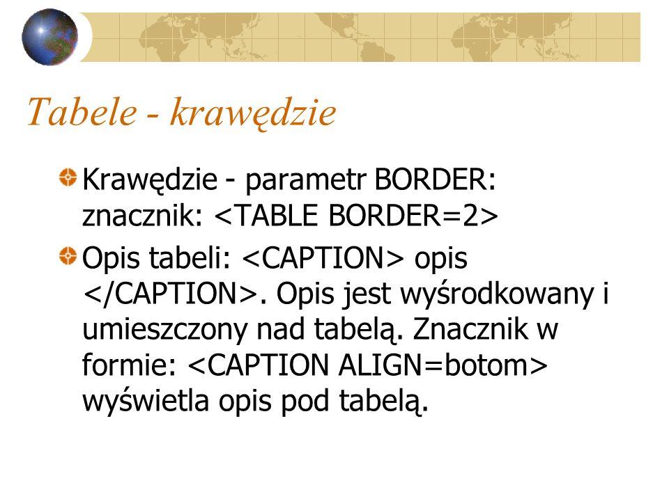 Tabele - krawędzie Krawędzie - parametr BORDER: znacznik: Opis tabeli: opis. Opis jest wyśrodkowany i umieszczony nad tabelą. Znacznik w formie: wyświ