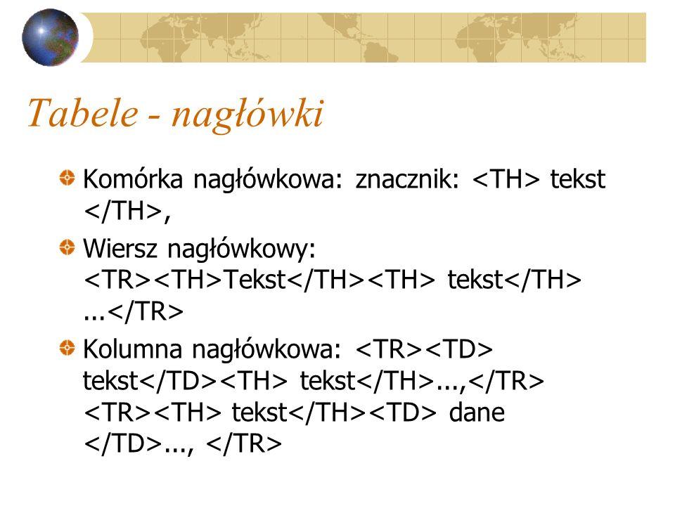 Tabele - nagłówki Komórka nagłówkowa: znacznik: tekst, Wiersz nagłówkowy: Tekst tekst... Kolumna nagłówkowa: tekst tekst..., tekst dane...,