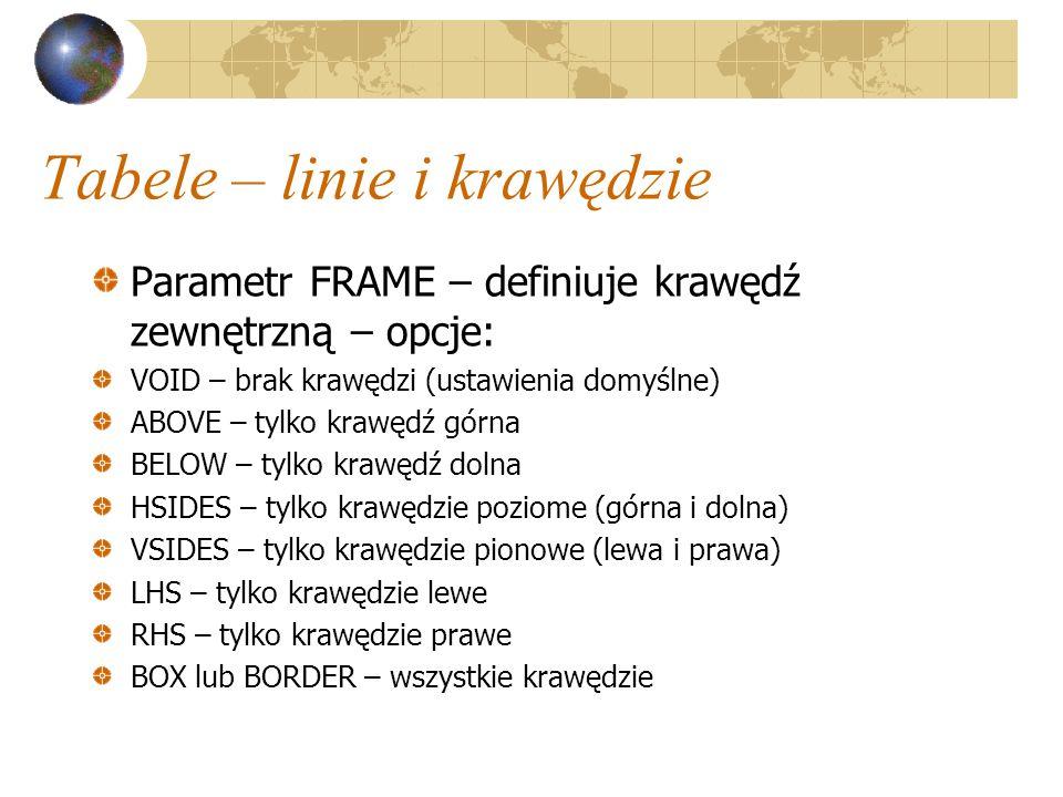 Tabele – linie i krawędzie Parametr FRAME – definiuje krawędź zewnętrzną – opcje: VOID – brak krawędzi (ustawienia domyślne) ABOVE – tylko krawędź gór
