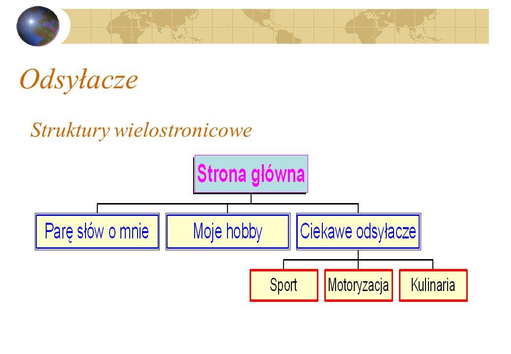 Odsyłacze Struktury wielostronicowe