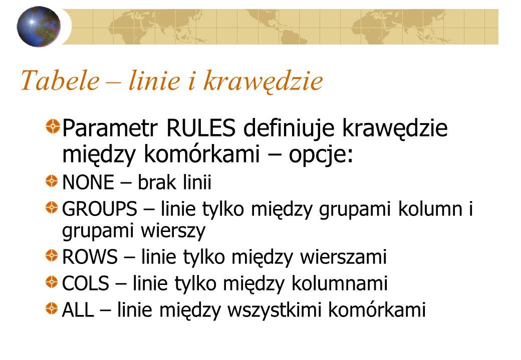 Tabele – linie i krawędzie Parametr RULES definiuje krawędzie między komórkami – opcje: NONE – brak linii GROUPS – linie tylko między grupami kolumn i