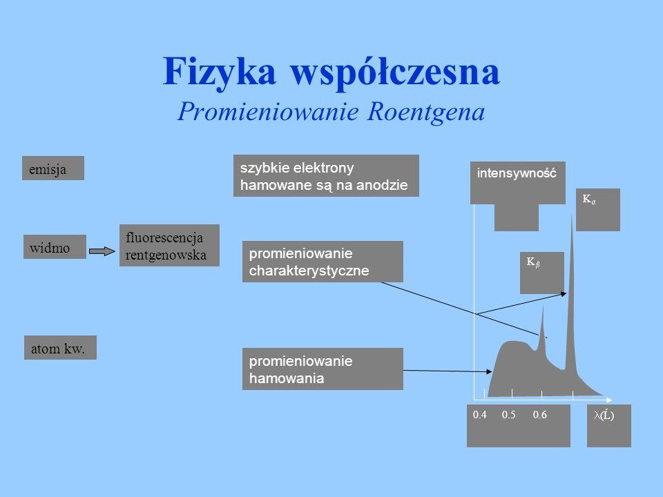 Fizyka współczesna Promieniowanie Roentgena ROZPROSZENIE PROMIENI RENTGENA NA SIECI KRYSTALICZNEJ wiązka padająca d hk l x wiązka rozproszona elektrony wokół jądra wiązka padająca