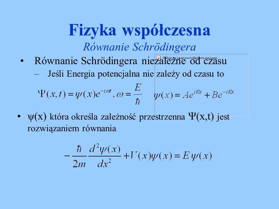 Fizyka współczesna Równanie Schrödingera Przy zmieniającym się potencjale tak wolno że praktycznie o stałej wartości na obszarze rzędu długości fali de Brogliea cząstki.