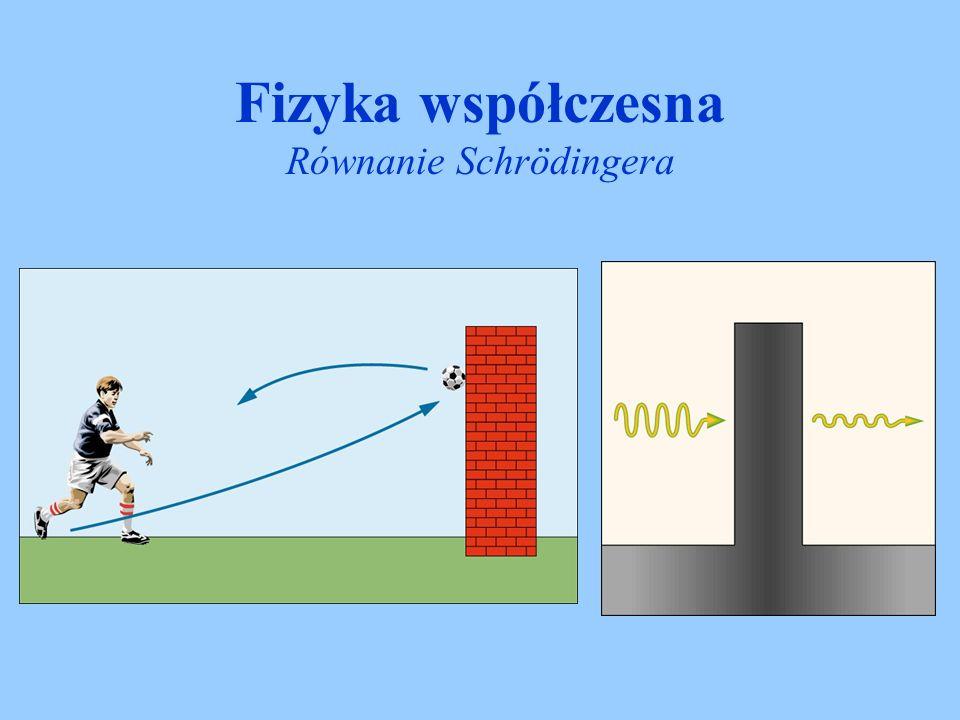Dla x<0 pierwszy człon wiąże się z padaniem cząstki na próg potencjału, a drugi z odbiciem od niego.