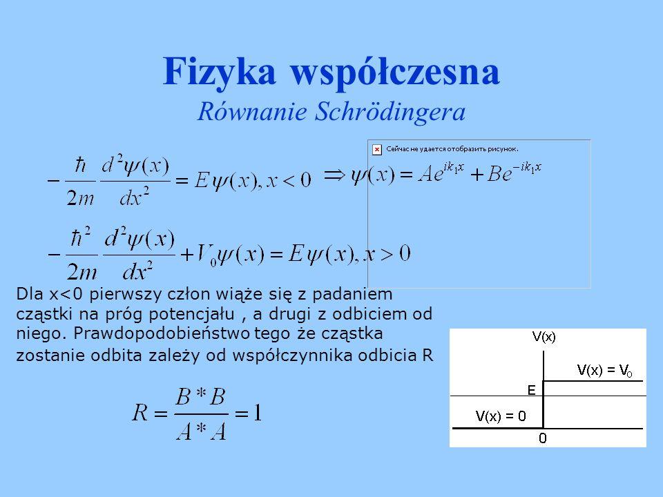 Fizyka współczesna Równanie Schrödingera Jednak dla x>0 gęstość prawdopodobieństwa wynosi Zjawisko wnikania w obszar klasycznie wzbroniony