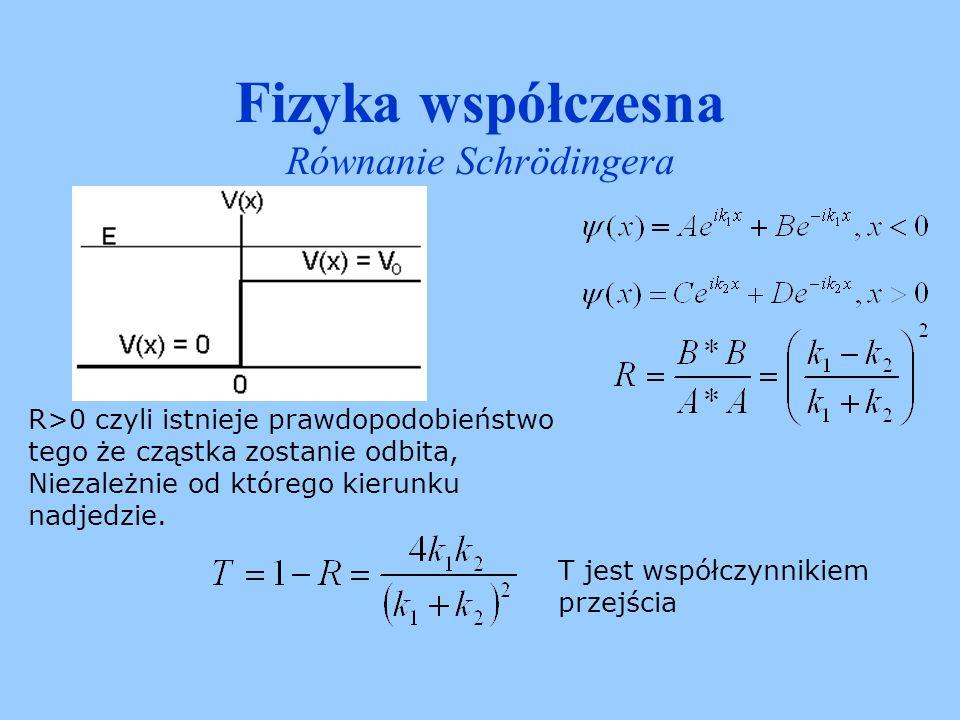 Fizyka współczesna Równanie Schrödingera Historycznie pierwsze zastosowanie kwantowej teorii przenikania przez barierę wiąże się z wyjaśnieniem długo istniejącego paradoksu dotyczącego emisji cząstki α w procesie promieniotwórczego rozpadu jąder - Potencjał kulombowski Energia cząstki α emitowana w czasie rozpadu radioaktywnego wynosi 4,2 MeV W roku 1928 obliczono współczynnik przejścia T ogólniej