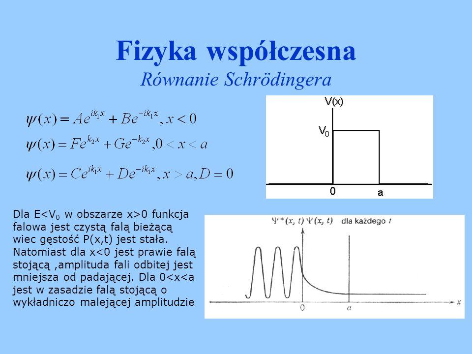 Fizyka współczesna Równanie Schrödingera Z powyższego wzoru wynika, że cząstka o masie m i energii całkowitej E padając na barierę o wysokości V 0 >E i skończonej szerokości a, ma pewne prawdopodobieństwo T przeniknięcia przez barierę i pojawienia się po jej drogiej stronie.