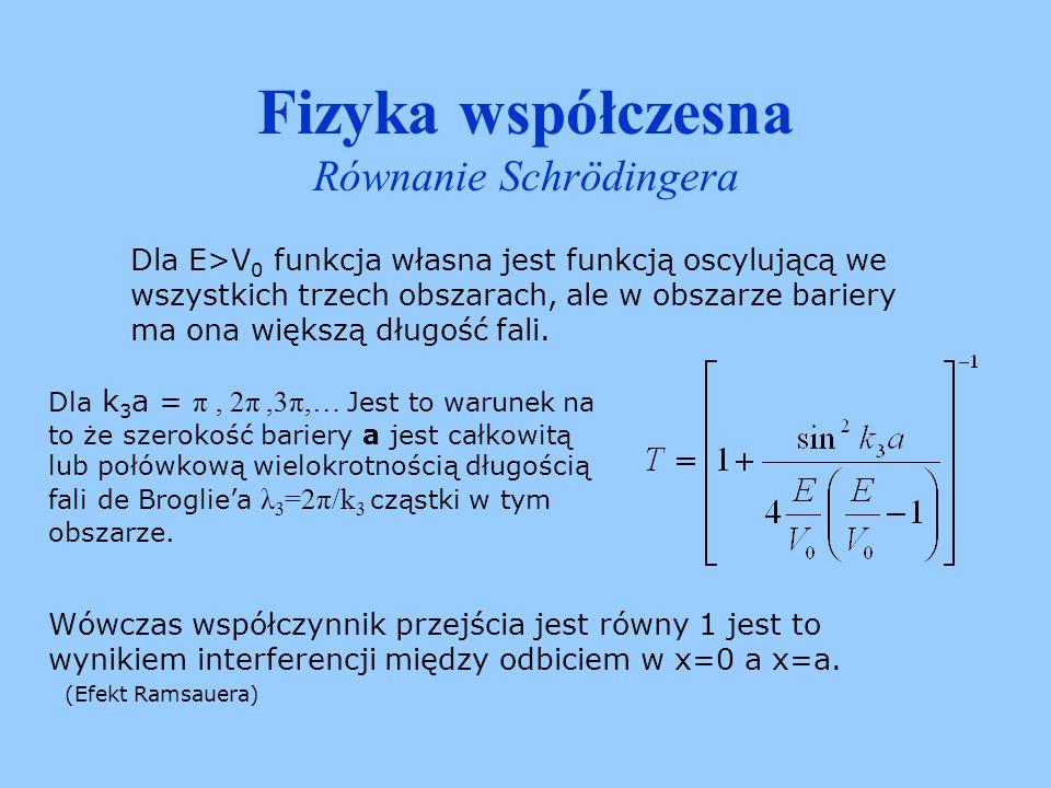 Fizyka współczesna Scaningowy mikroskop tunelowy Idea tunelowania, wykorzystana w skaningowym mikroskopie tunelowym, narodziła się w latach dwudziestych naszego stulecia wraz z rozwojem mechaniki kwantowej W 1958 roku japoński fizyk pracujący w Stanach Zjednoczonych, Leo Esaki, zaobserwował je w silnie domieszkowanym złączu półprzewodnikowym typu p-n.Efekt ten wykorzystany został w działaniu diody tunelowej, pozwalającej w tym czasie konstruować oscylatory i wiele innych szeroko stosowanych układów elektronicznych.