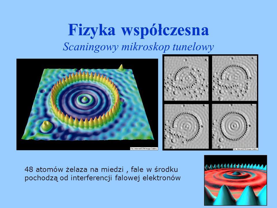 Fizyka współczesna Scaningowy mikroskop tunelowy The original STM image of a logic three-input sorter.