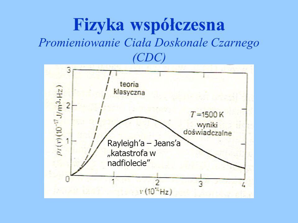 Teoria Wiena: Fizyka współczesna Promieniowanie Ciała Doskonale Czarnego (CDC)