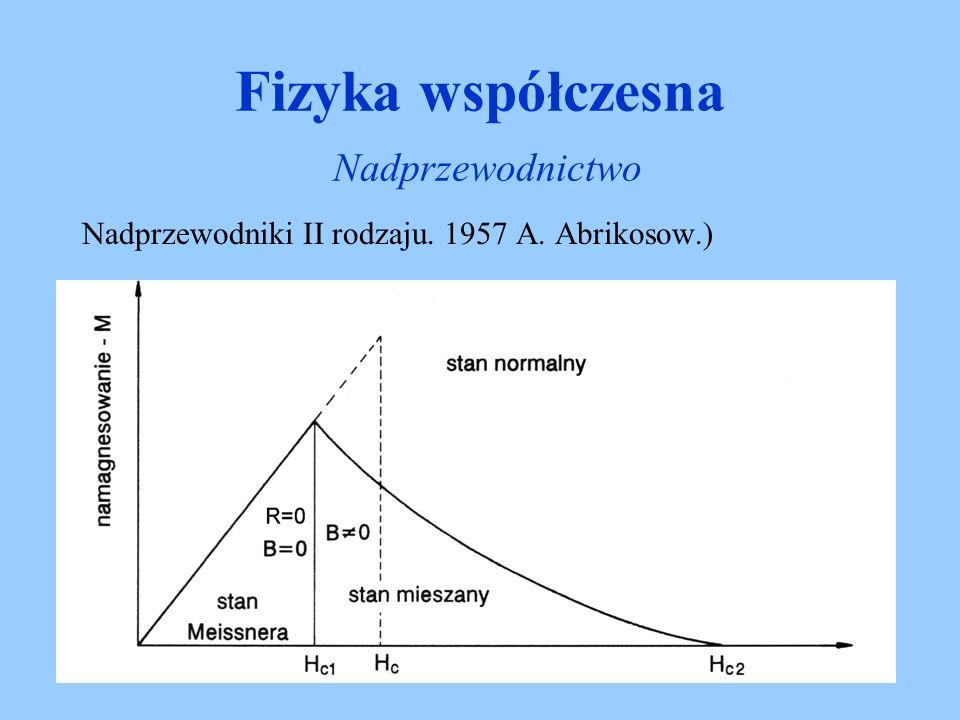Fizyka współczesna Nadprzewodnictwo Nadprzewodniki II rodzaju. 1957 A. Abrikosow.)