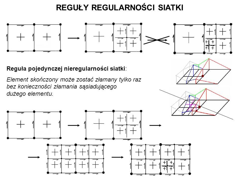 Reguła pojedynczej nieregularności siatki: Element skończony może zostać złamany tylko raz bez konieczności złamania sąsiadującego dużego elementu.