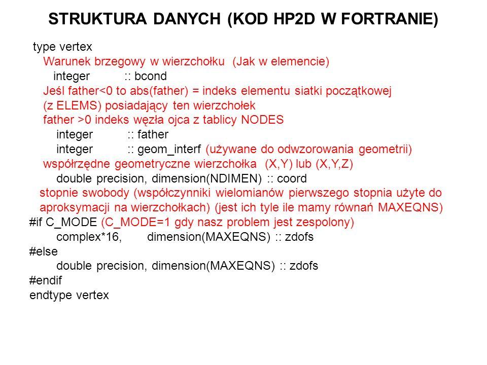 STRUKTURA DANYCH (KOD HP2D W FORTRANIE) type vertex Warunek brzegowy w wierzchołku (Jak w elemencie) integer :: bcond Jeśl father<0 to abs(father) = indeks elementu siatki początkowej (z ELEMS) posiadający ten wierzchołek father >0 indeks węzła ojca z tablicy NODES integer :: father integer :: geom_interf (używane do odwzorowania geometrii) współrzędne geometryczne wierzchołka (X,Y) lub (X,Y,Z) double precision, dimension(NDIMEN) :: coord stopnie swobody (współczynniki wielomianów pierwszego stopnia użyte do aproksymacji na wierzchołkach) (jest ich tyle ile mamy równań MAXEQNS) #if C_MODE (C_MODE=1 gdy nasz problem jest zespolony) complex*16, dimension(MAXEQNS) :: zdofs #else double precision, dimension(MAXEQNS) :: zdofs #endif endtype vertex